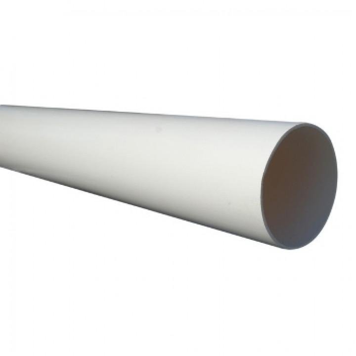 Труба водосточная 3 м пломбир Дёке